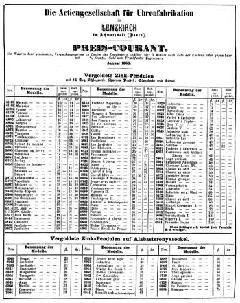 Lenzkirch 1868 Preisliste