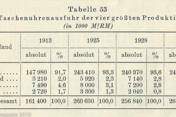 Tab 53